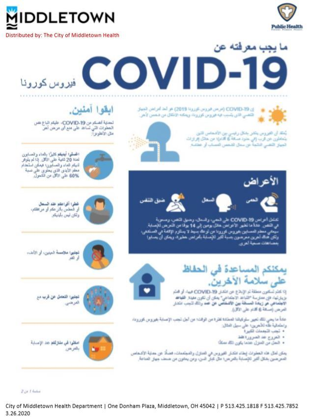 What You Need To Know COVID-19 Arabic